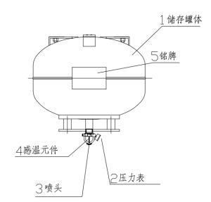 悬挂式定温七氟丙烷灭火装置结构1.jpg